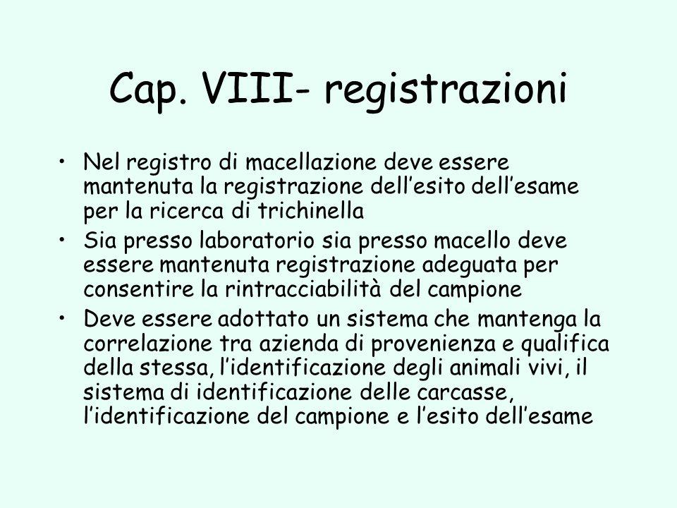 Cap. VIII- registrazioni