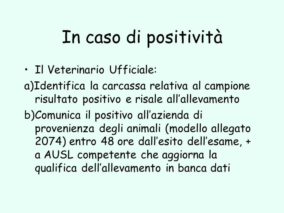 In caso di positività Il Veterinario Ufficiale: