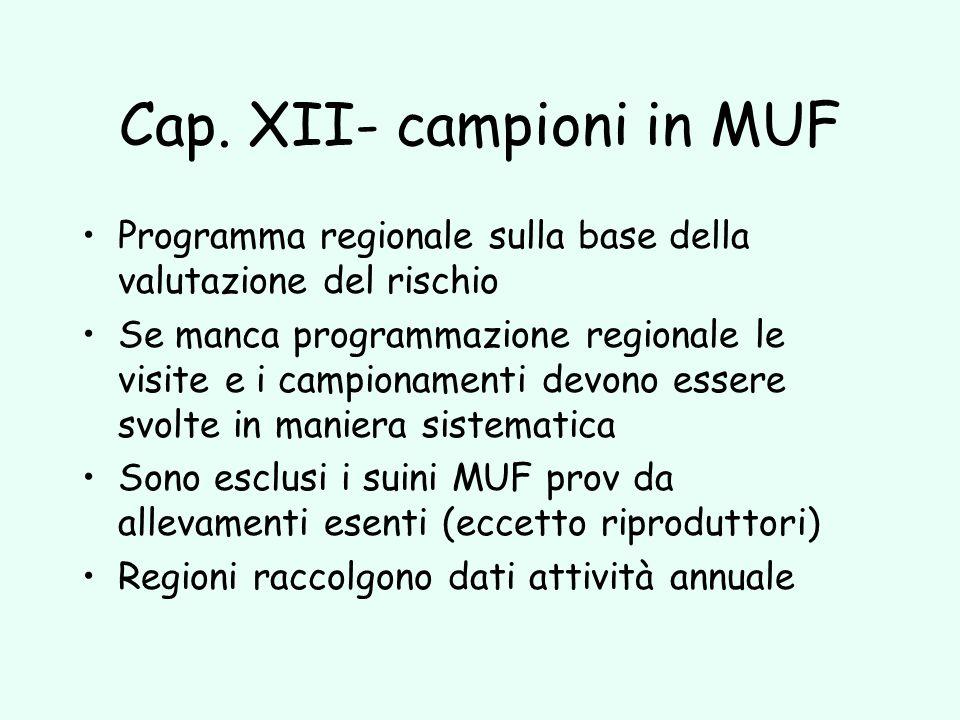 Cap. XII- campioni in MUF