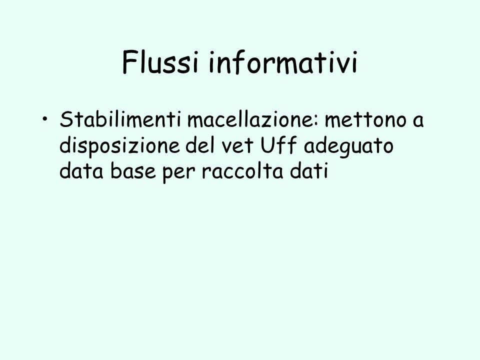Flussi informativi Stabilimenti macellazione: mettono a disposizione del vet Uff adeguato data base per raccolta dati.