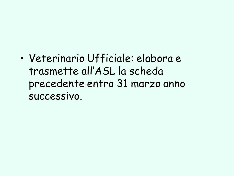 Veterinario Ufficiale: elabora e trasmette all'ASL la scheda precedente entro 31 marzo anno successivo.