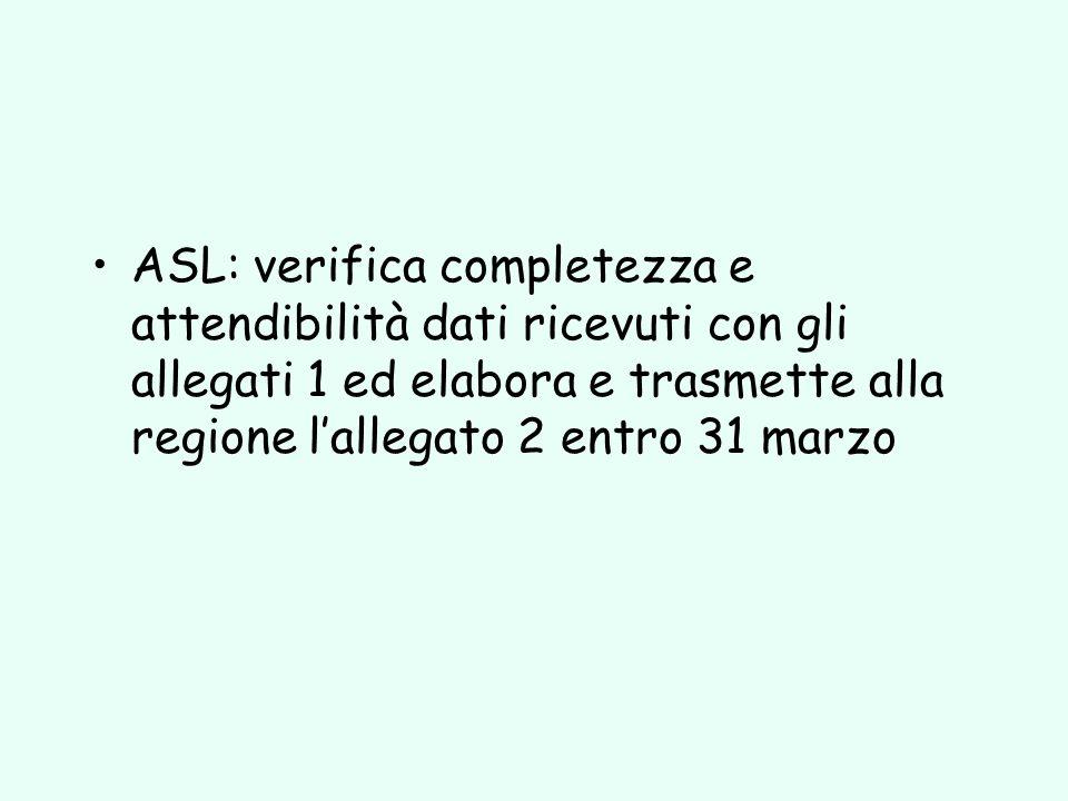 ASL: verifica completezza e attendibilità dati ricevuti con gli allegati 1 ed elabora e trasmette alla regione l'allegato 2 entro 31 marzo