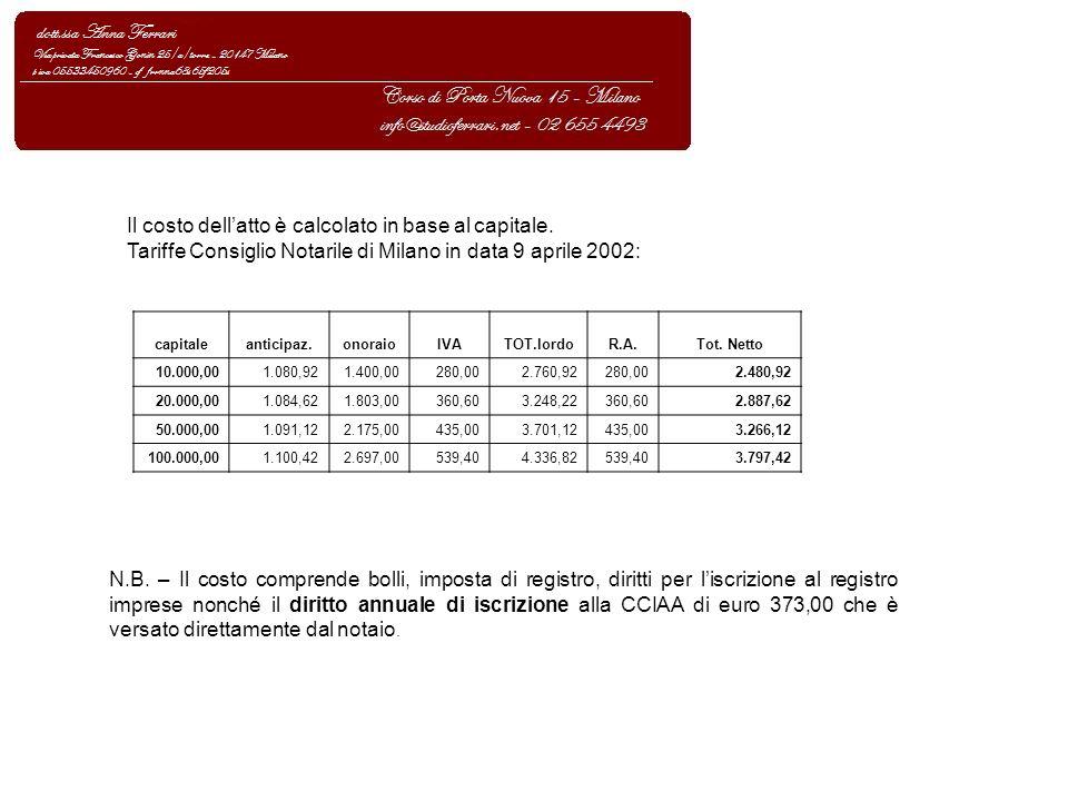 Il costo dell'atto è calcolato in base al capitale.
