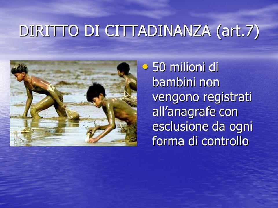 DIRITTO DI CITTADINANZA (art.7)