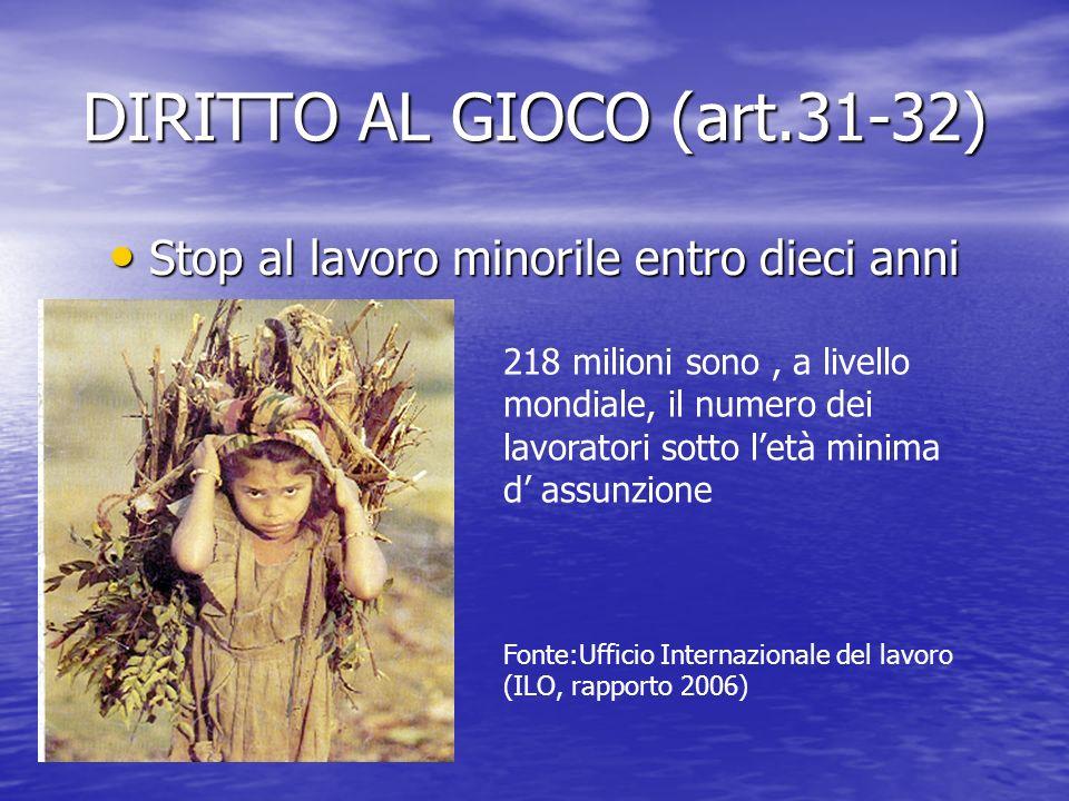 DIRITTO AL GIOCO (art.31-32)