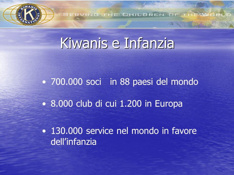 Kiwanis e Infanzia 700.000 soci in 88 paesi del mondo