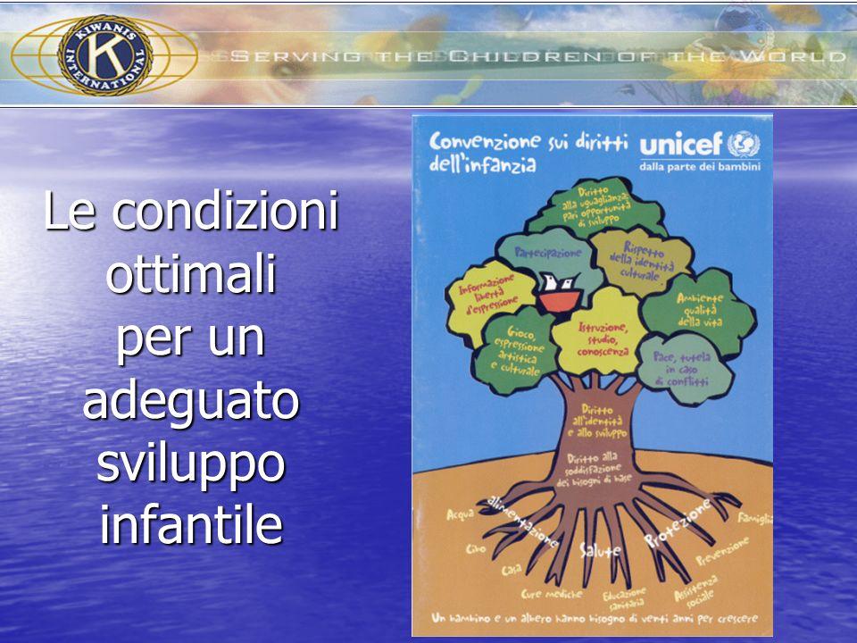 Le condizioni ottimali per un adeguato sviluppo infantile