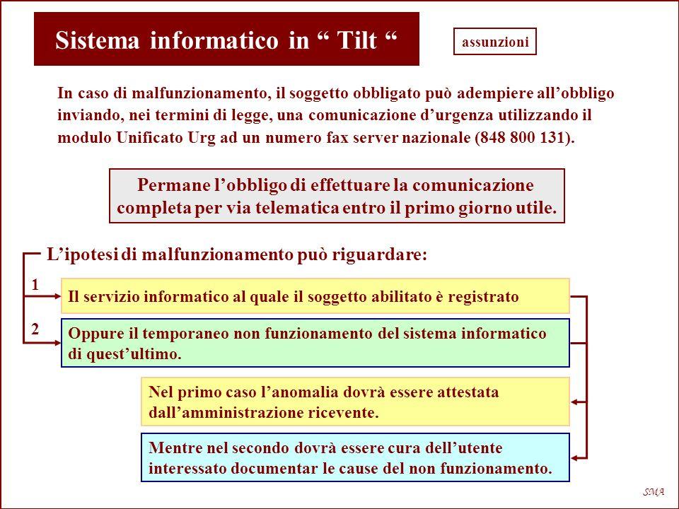 Sistema informatico in Tilt