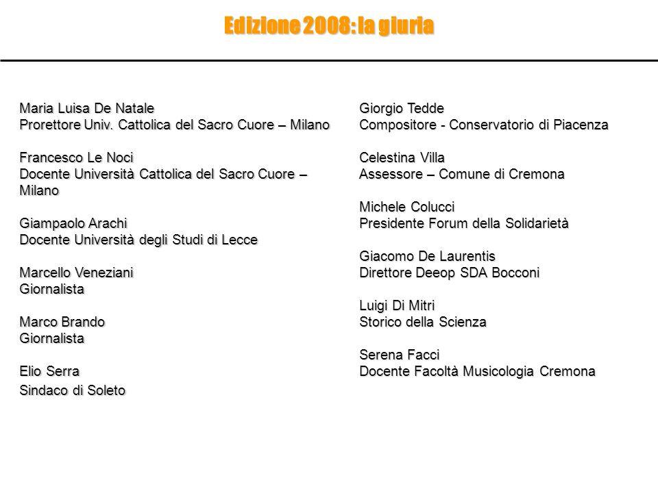 Edizione 2008: la giuria Maria Luisa De Natale