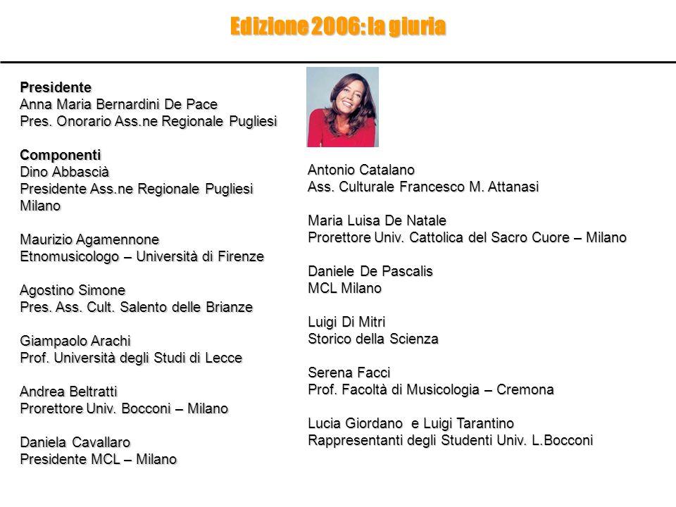 Edizione 2006: la giuria Presidente Anna Maria Bernardini De Pace