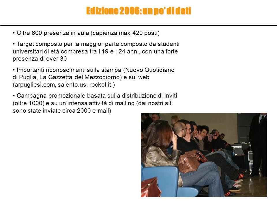 Edizione 2006: un po' di dati