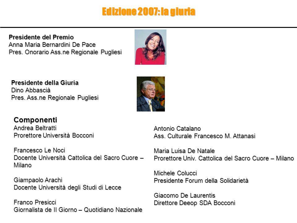 Edizione 2007: la giuria Componenti Presidente del Premio