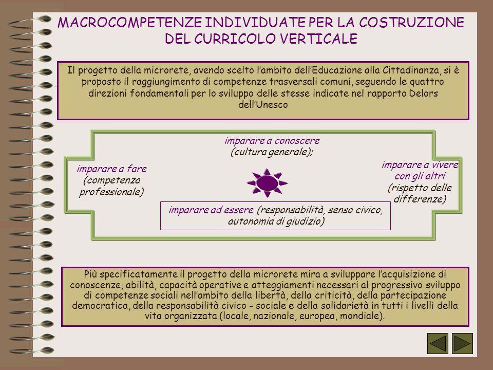 MACROCOMPETENZE INDIVIDUATE PER LA COSTRUZIONE DEL CURRICOLO VERTICALE