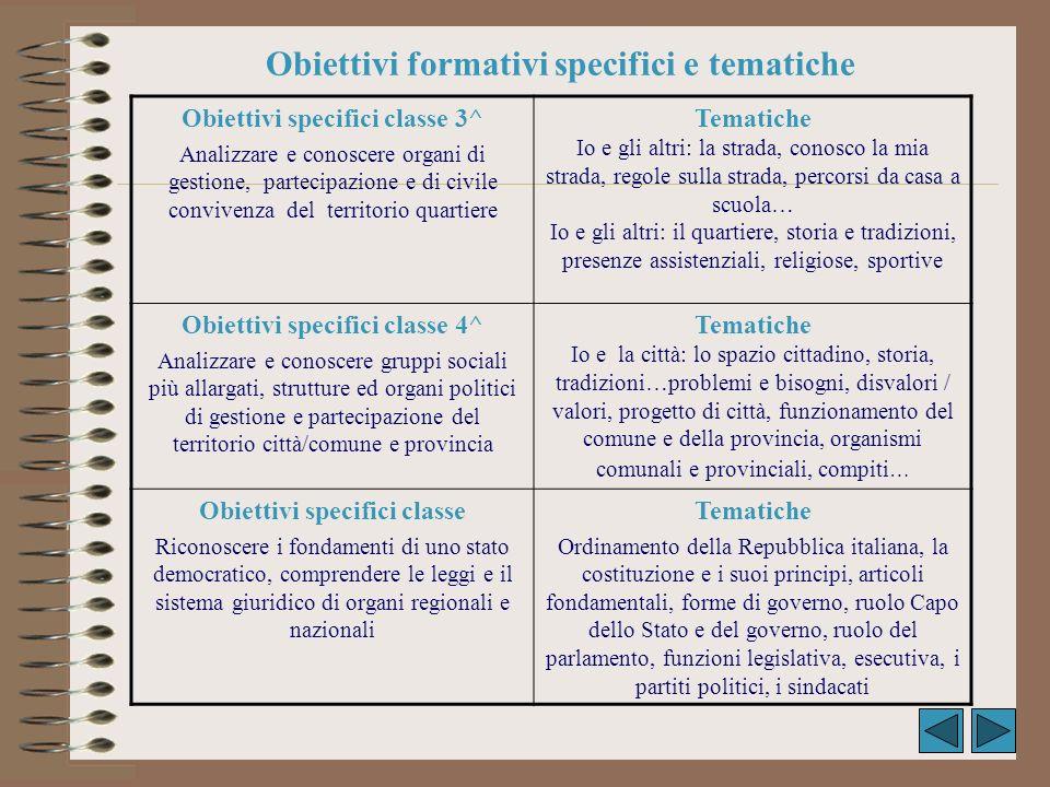 Obiettivi formativi specifici e tematiche