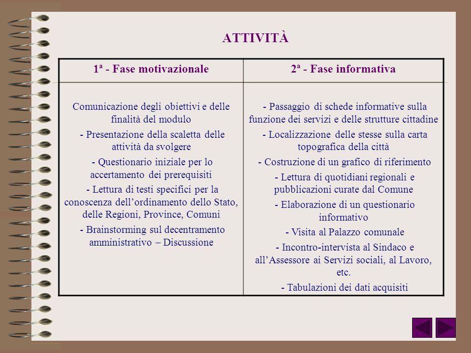 ATTIVITÀ 1ª - Fase motivazionale 2ª - Fase informativa