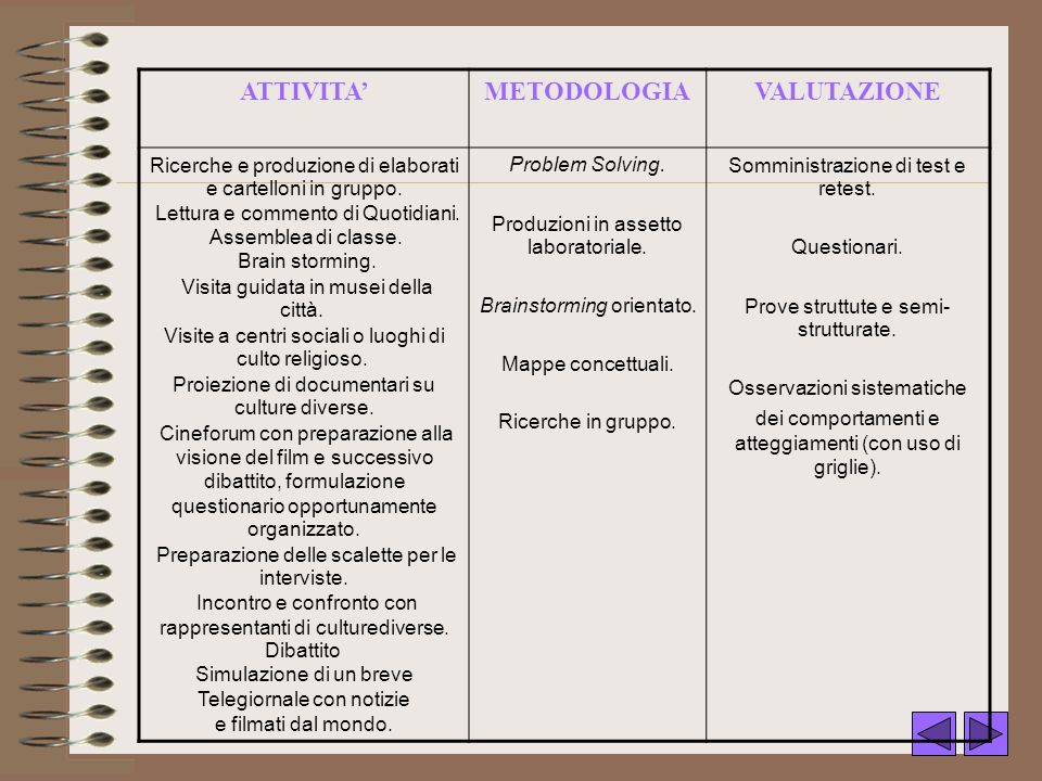 ATTIVITA' METODOLOGIA VALUTAZIONE