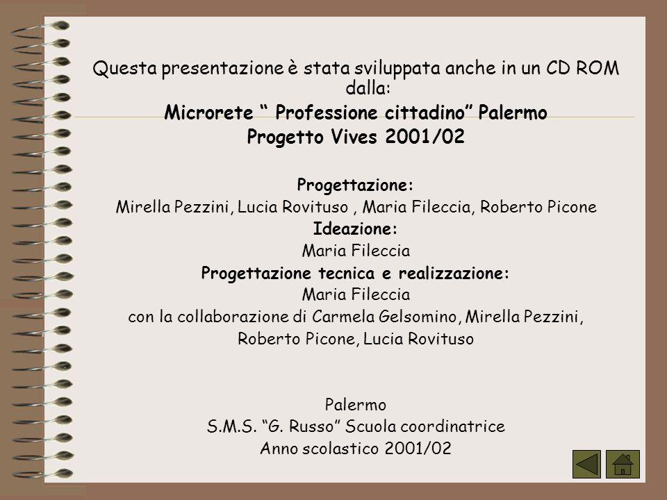 Microrete Professione cittadino Palermo Progetto Vives 2001/02