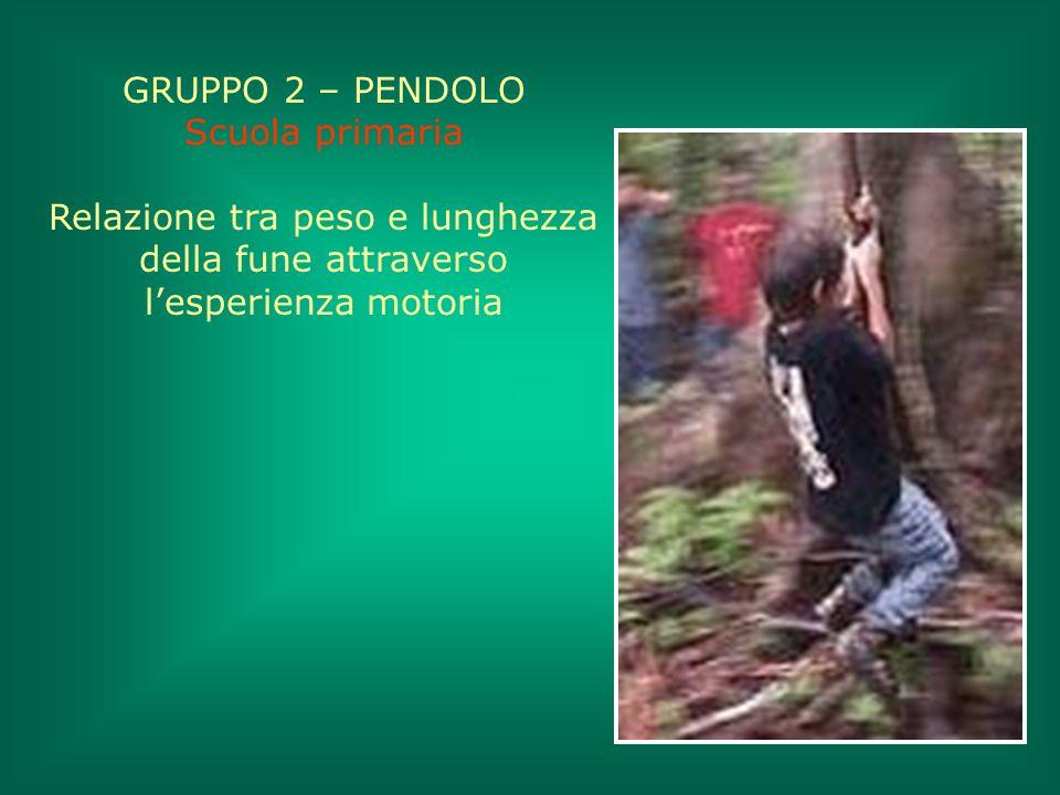 GRUPPO 2 – PENDOLO Scuola primaria.