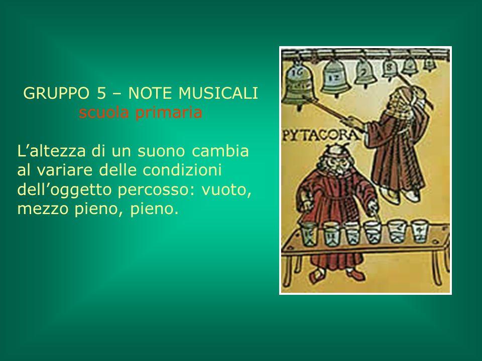 GRUPPO 5 – NOTE MUSICALI scuola primaria.