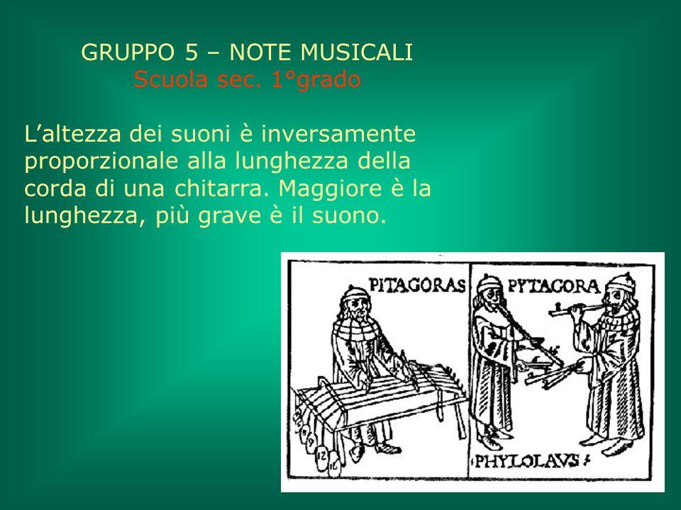 GRUPPO 5 – NOTE MUSICALI Scuola sec. 1°grado.