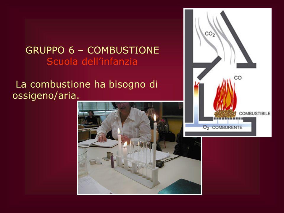 GRUPPO 6 – COMBUSTIONE Scuola dell'infanzia La combustione ha bisogno di ossigeno/aria.