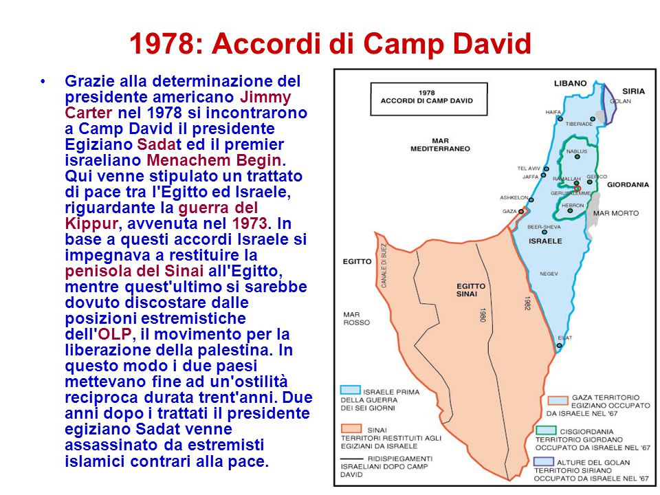 1978: Accordi di Camp David
