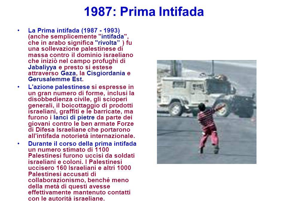 1987: Prima Intifada