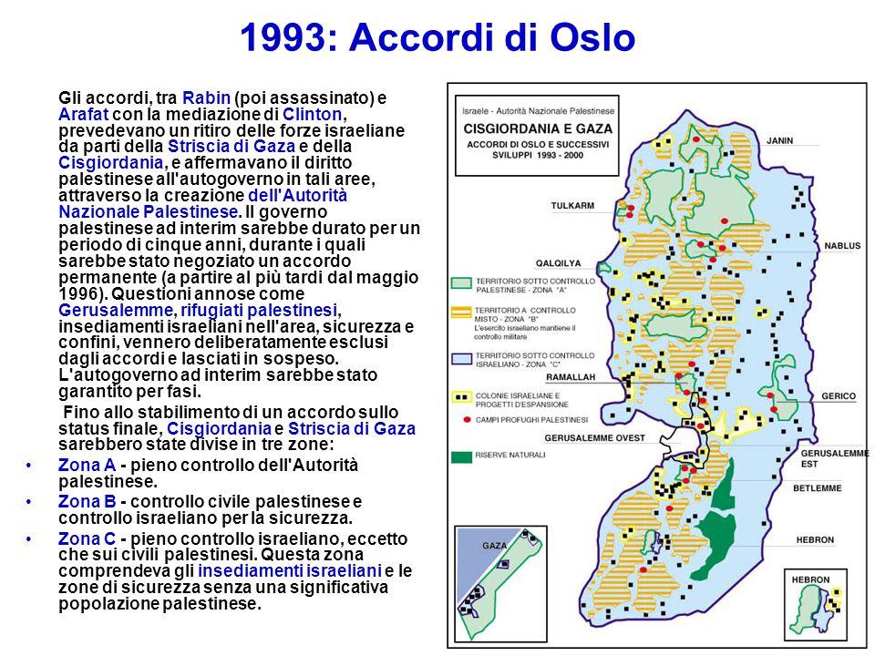 1993: Accordi di Oslo
