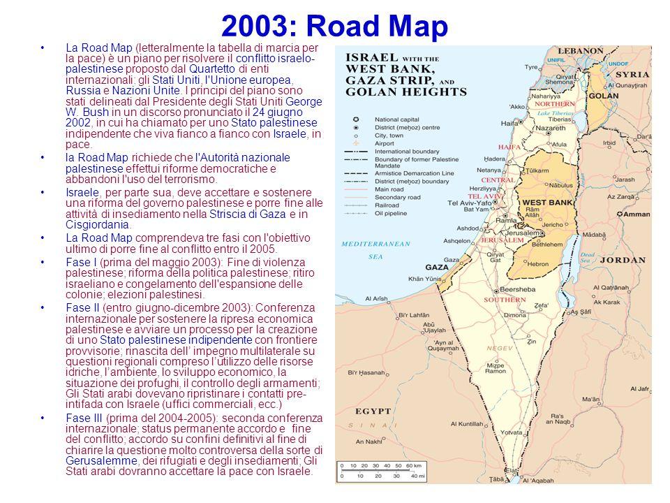 2003: Road Map