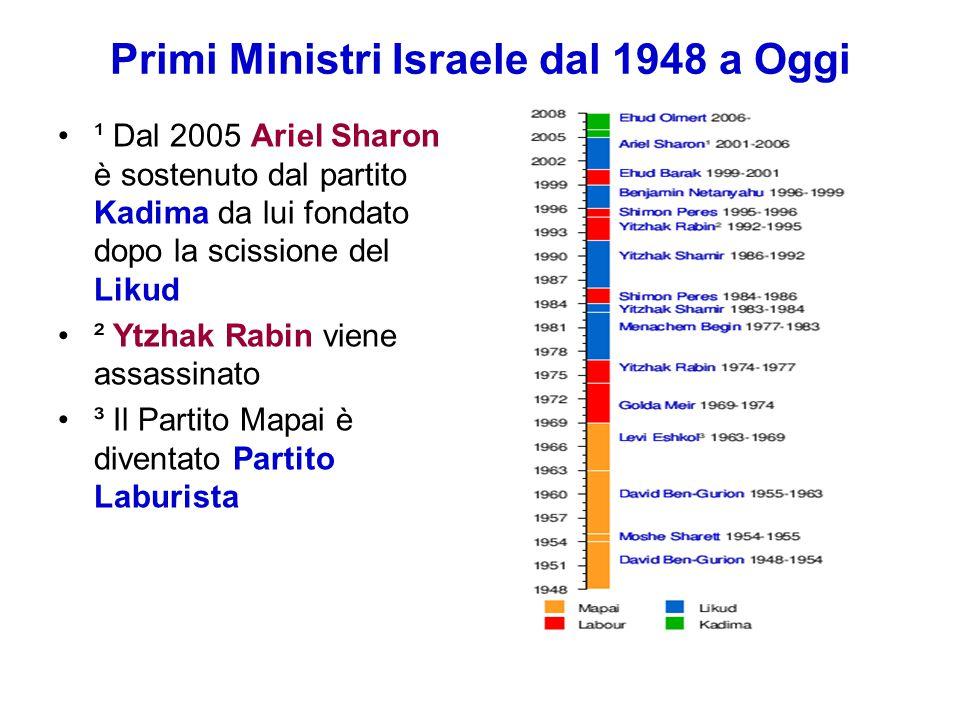 Primi Ministri Israele dal 1948 a Oggi