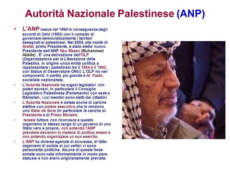 Autorità Nazionale Palestinese (ANP)