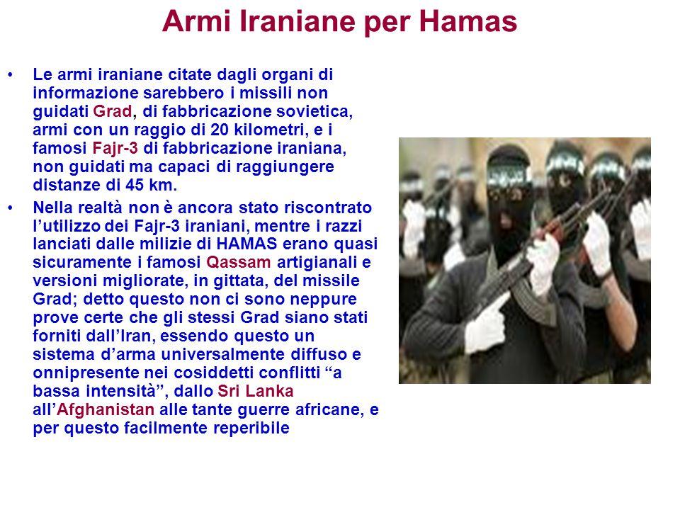 Armi Iraniane per Hamas