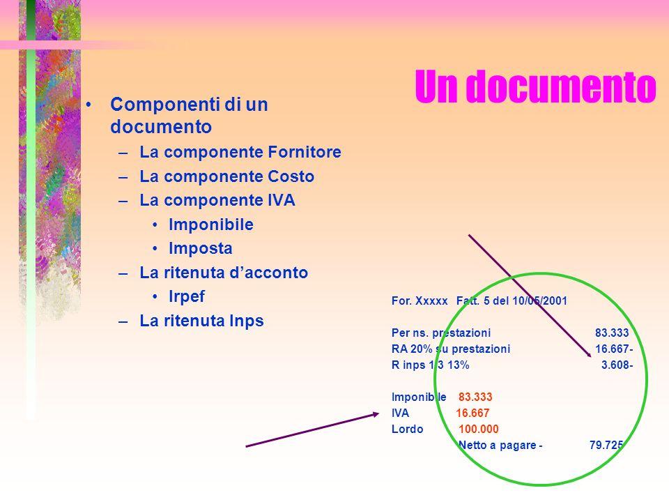 Un documento Componenti di un documento La componente Fornitore