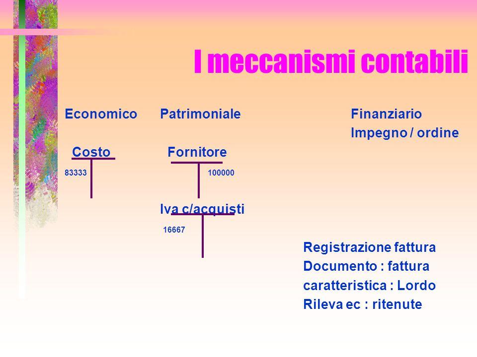 I meccanismi contabili