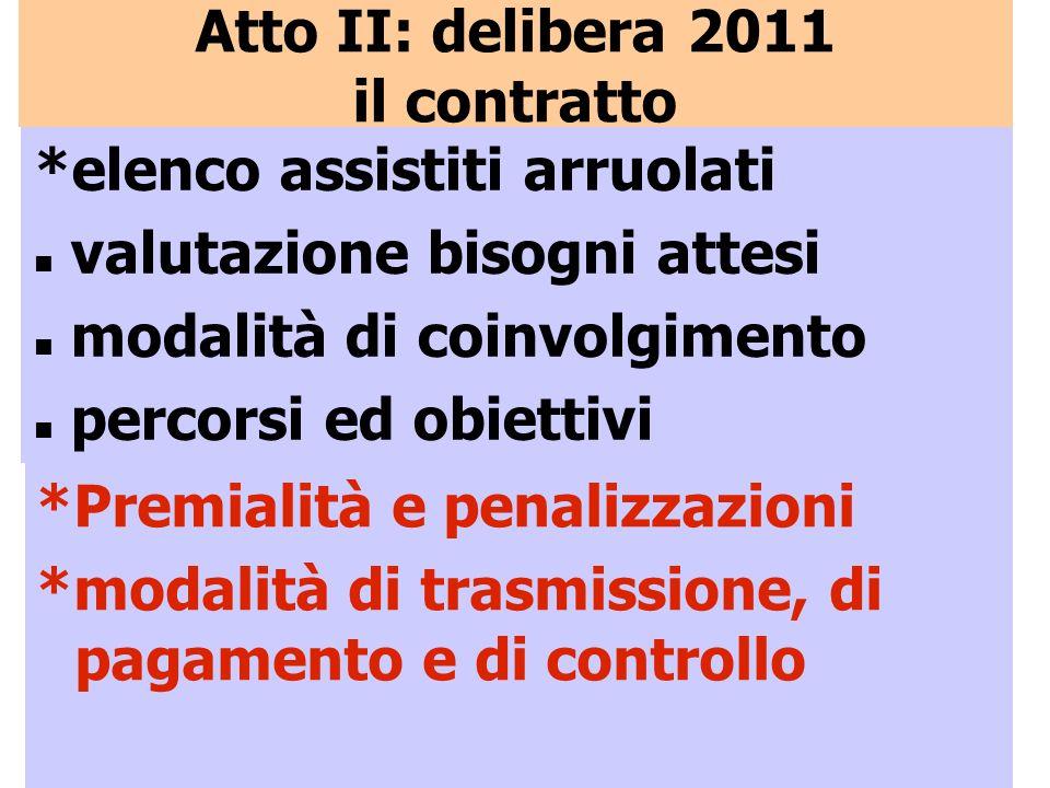 Atto II: delibera 2011il contratto. *elenco assistiti arruolati. valutazione bisogni attesi. modalità di coinvolgimento.