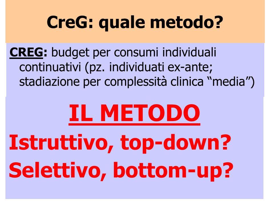 IL METODO Istruttivo, top-down Selettivo, bottom-up
