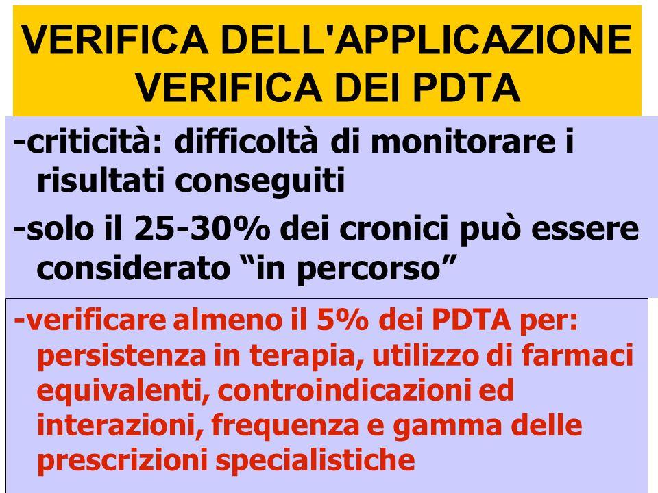 VERIFICA DELL APPLICAZIONE VERIFICA DEI PDTA