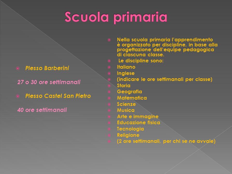 Scuola primaria Plesso Barberini 27 o 30 ore settimanali