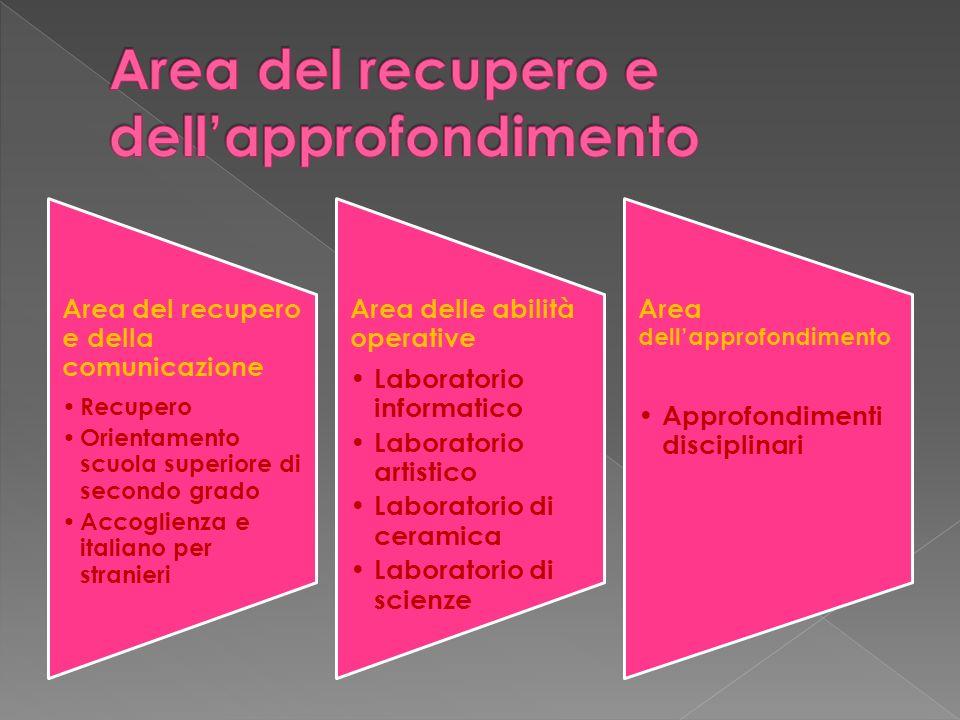 Area del recupero e dell'approfondimento
