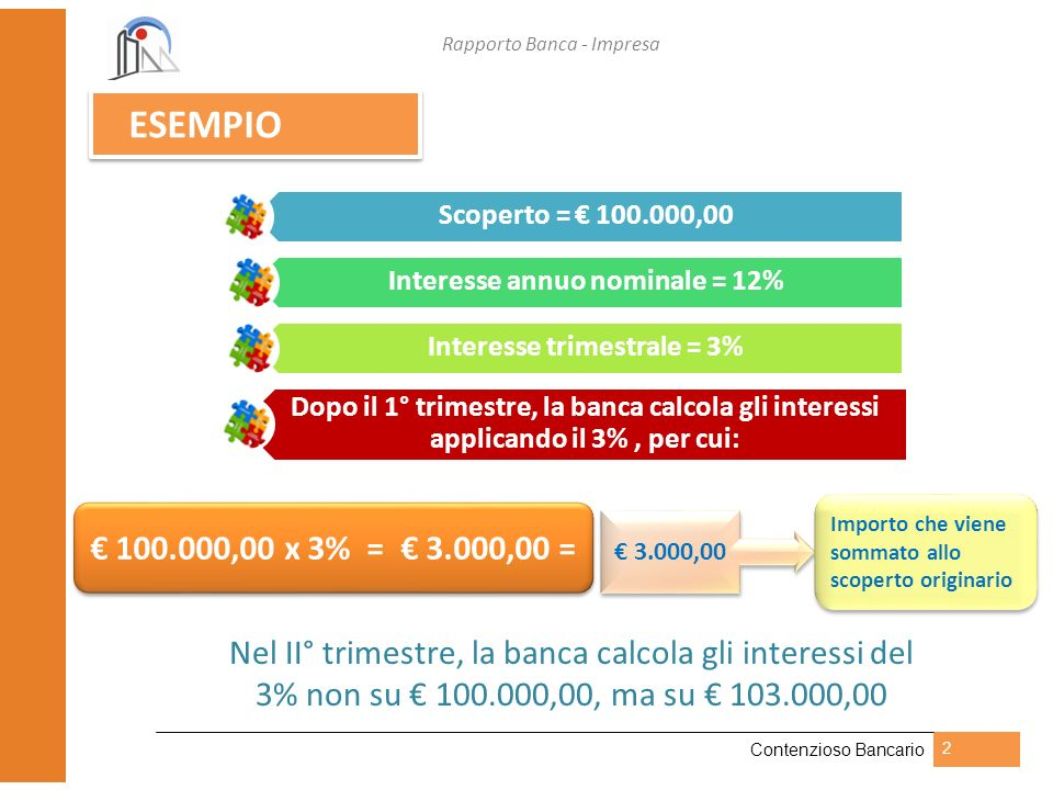 Interesse annuo nominale = 12% Interesse trimestrale = 3%