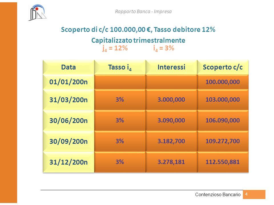 Scoperto di c/c 100.000,00 €, Tasso debitore 12%