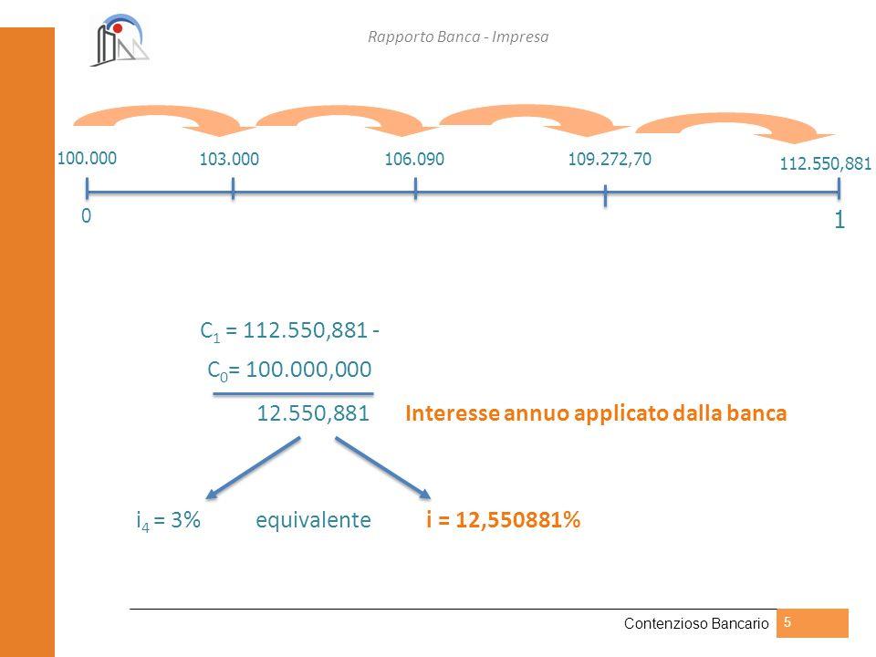 Rapporto Banca - Impresa