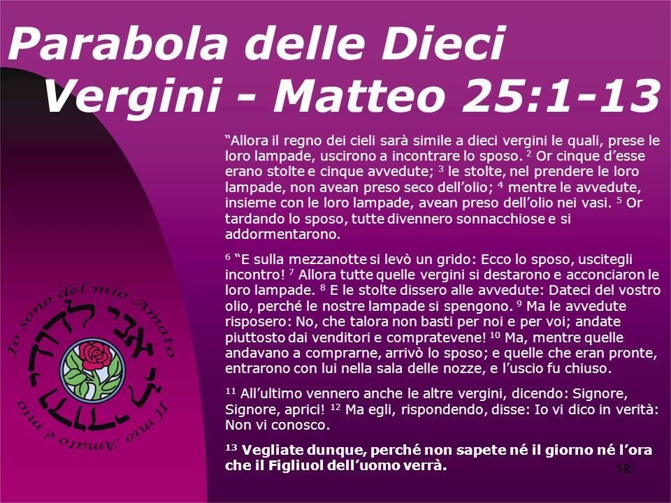 Parabola delle Dieci Vergini - Matteo 25:1-13
