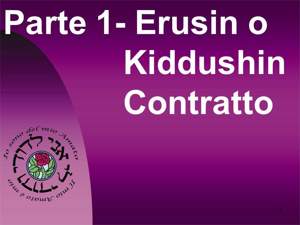 Parte 1- Erusin o Kiddushin Contratto