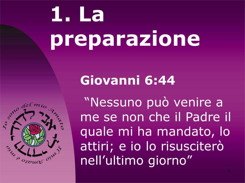 1. La preparazione Giovanni 6:44