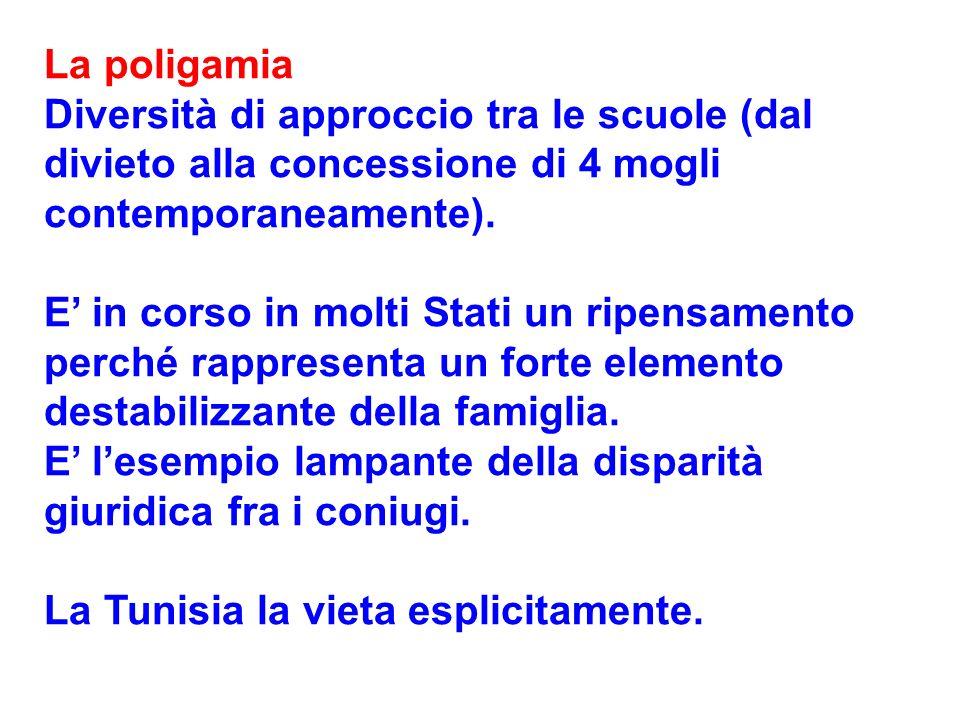 La poligamia Diversità di approccio tra le scuole (dal divieto alla concessione di 4 mogli contemporaneamente).