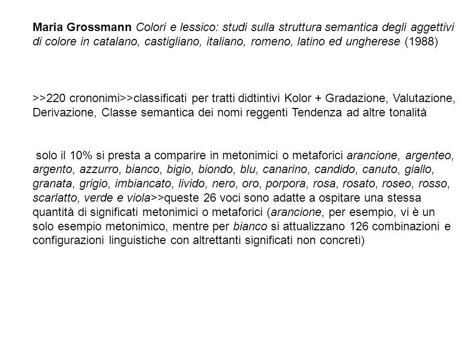 Maria Grossmann Colori e lessico: studi sulla struttura semantica degli aggettivi di colore in catalano, castigliano, italiano, romeno, latino ed ungherese (1988)
