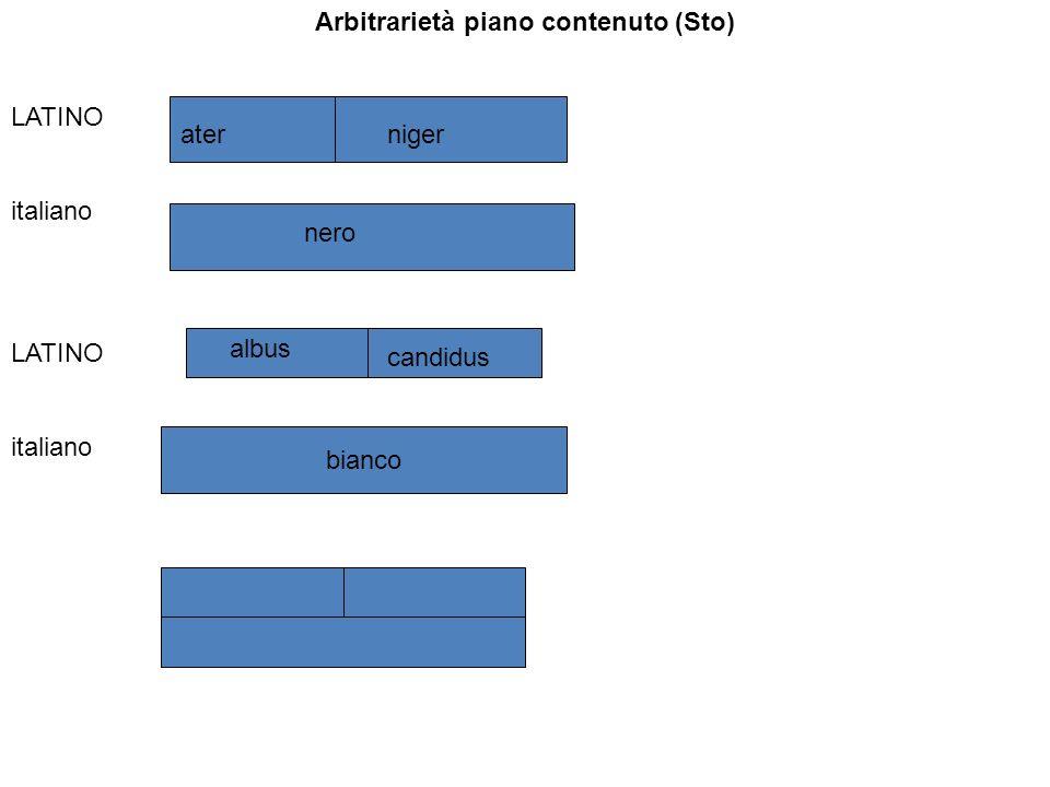 Arbitrarietà piano contenuto (Sto)