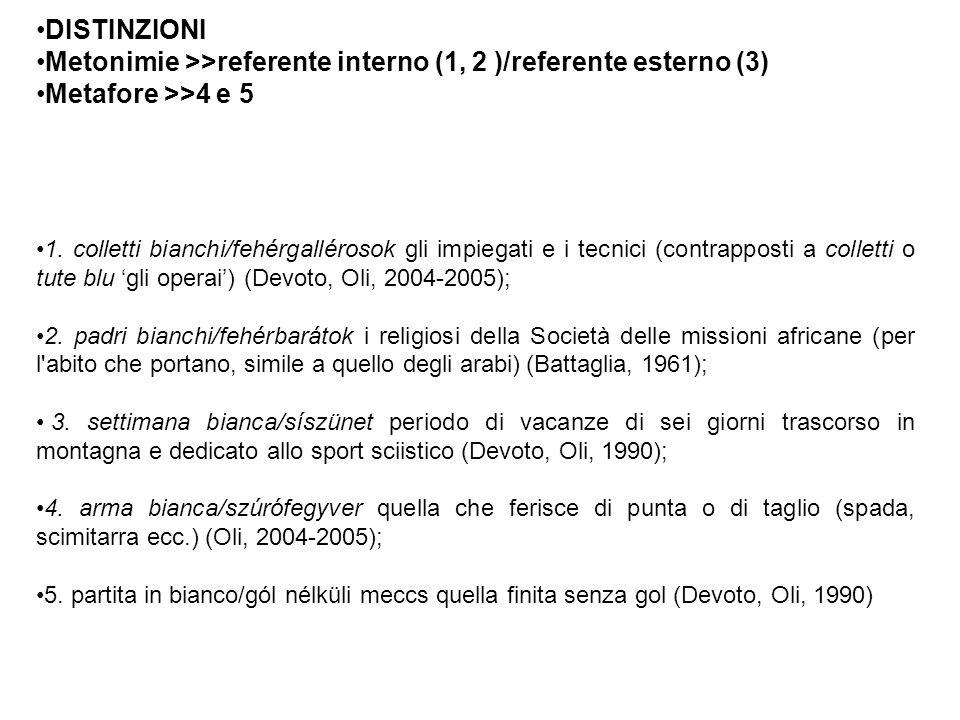 Metonimie >>referente interno (1, 2 )/referente esterno (3)