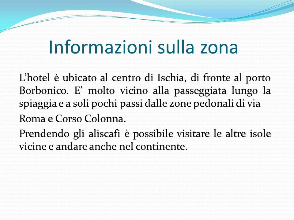 Informazioni sulla zona